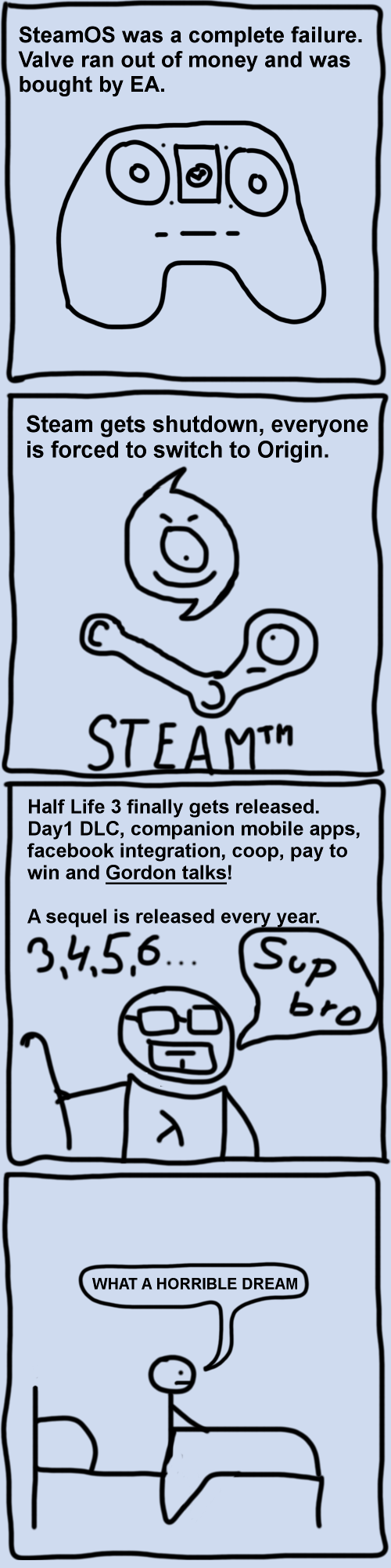 A 4 panel comic describing the possible future of Valve.